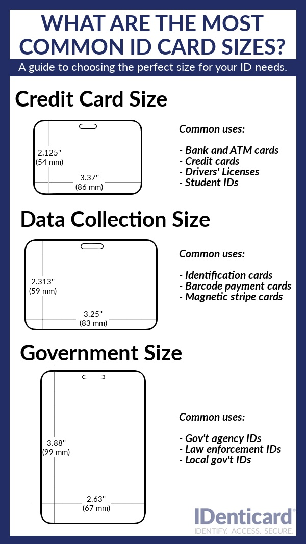 Guide_to_ID_Card_Sizes_IDenticard.jpg