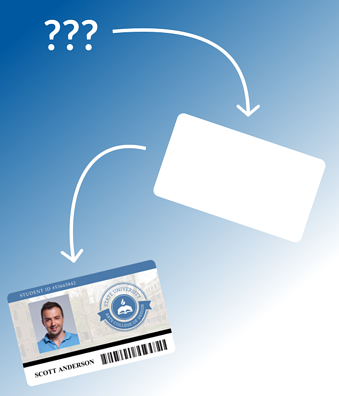 How_to_choose_the_perfect_ID_card.png