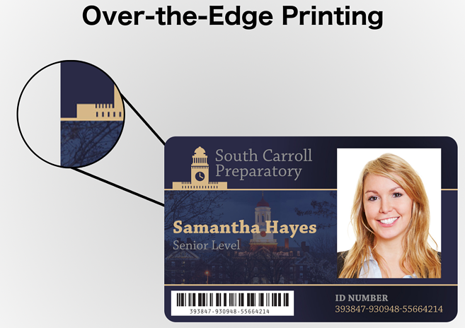 Over the edge printing vs edge to edge graphic.png